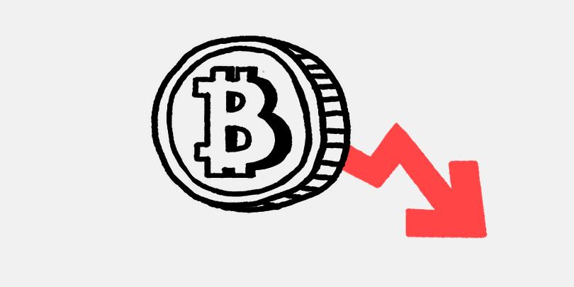 Цена Bitcoin резко