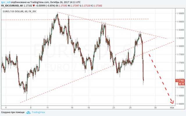 Драги опустил евро на