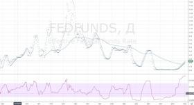 ФРС: опять 2,5