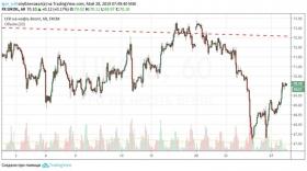 Рынок нефти: еще одна