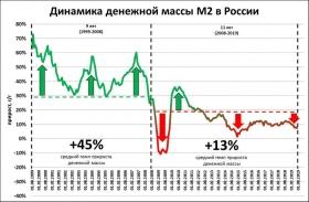 Русское экономическое