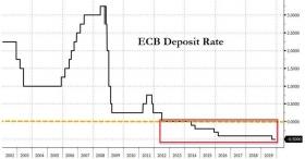 Банки Германии начали