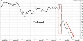 Инвесторов в Saudi